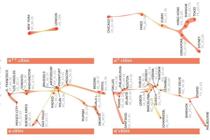Miasta alfa++,alfa+,alfa,alfa- (dane z 2010 r.), źródło: http://www.lboro.ac.uk/gawc/visual/globalcities2010.pdf