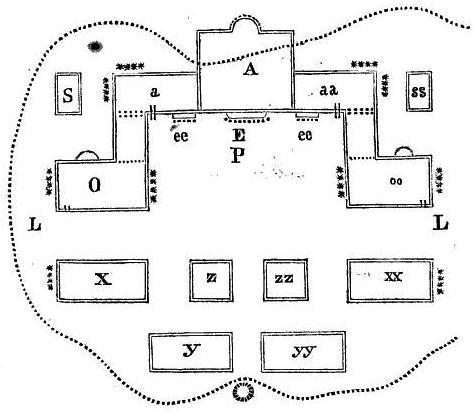 Plan Falansteru Źródło: pl.wikipedia.org