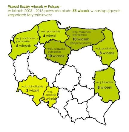Rozwój liczby wiosek tematycznych w Polsce; źródło: wioskitematyczne.org.pl