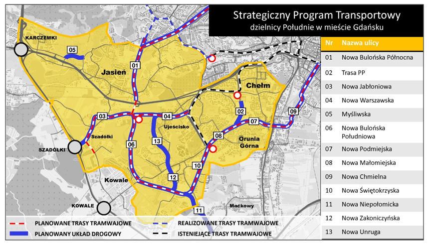 Gdańsk Strategiczny Program Transportowy