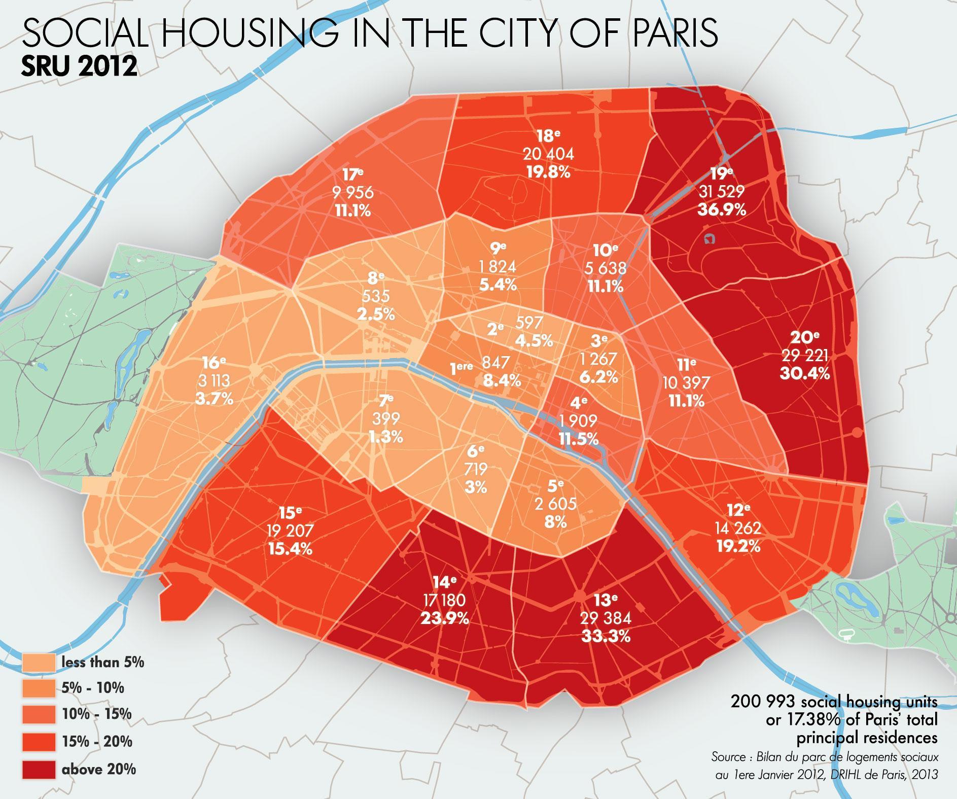 Statystyki mieszkalnictwa socjlanego w Paryżu