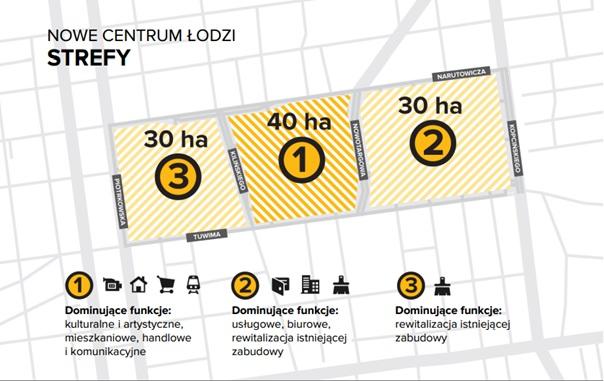 Strefy Nowego Centrum Łodzi