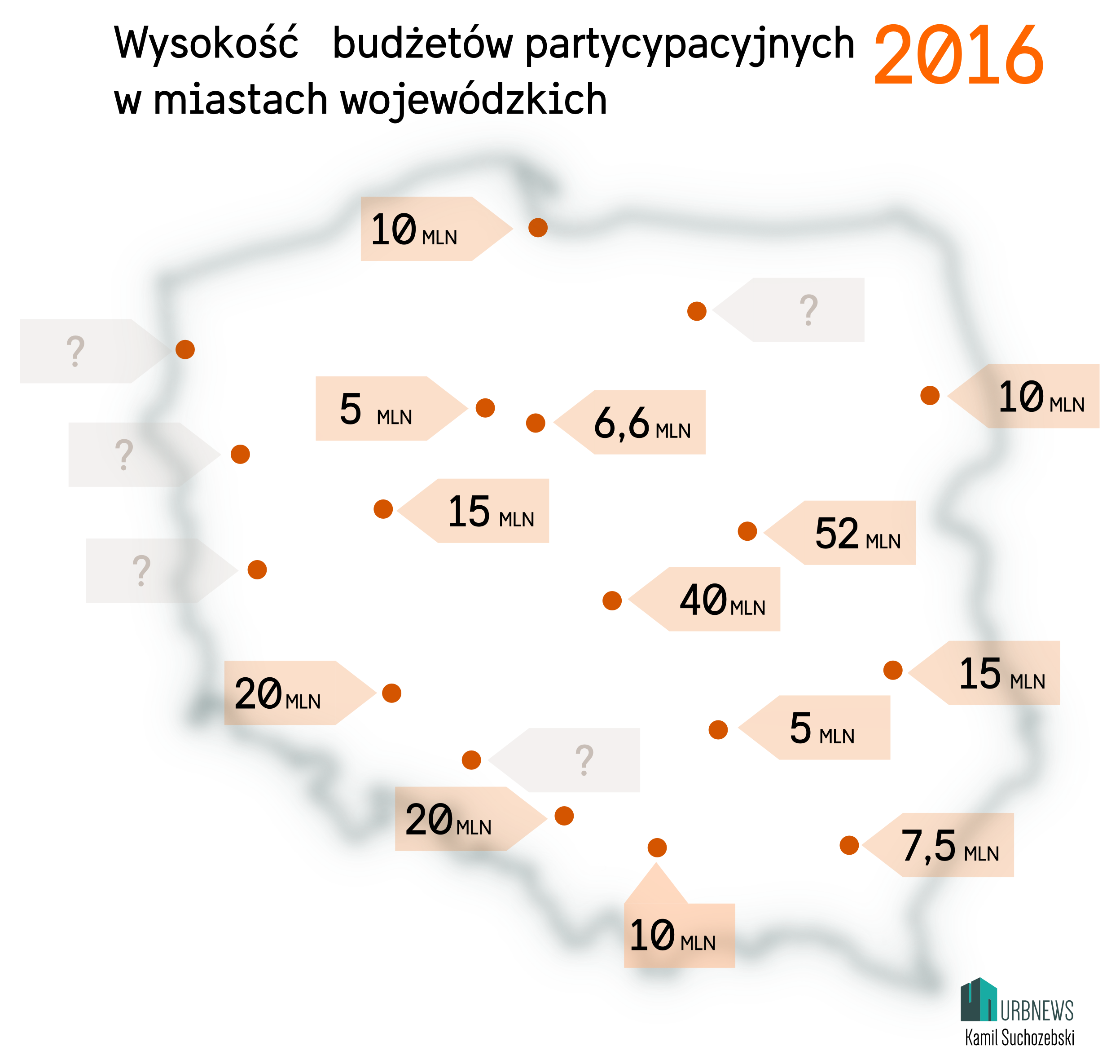 Budzet2016mapa2