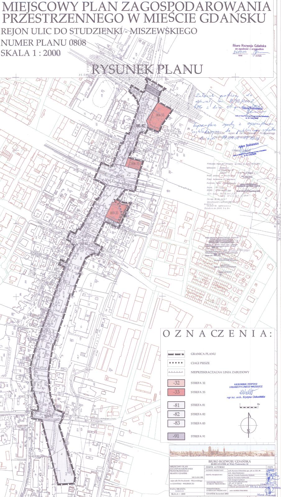 Gdansk Do Studzienki