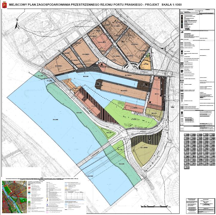 port praski plan