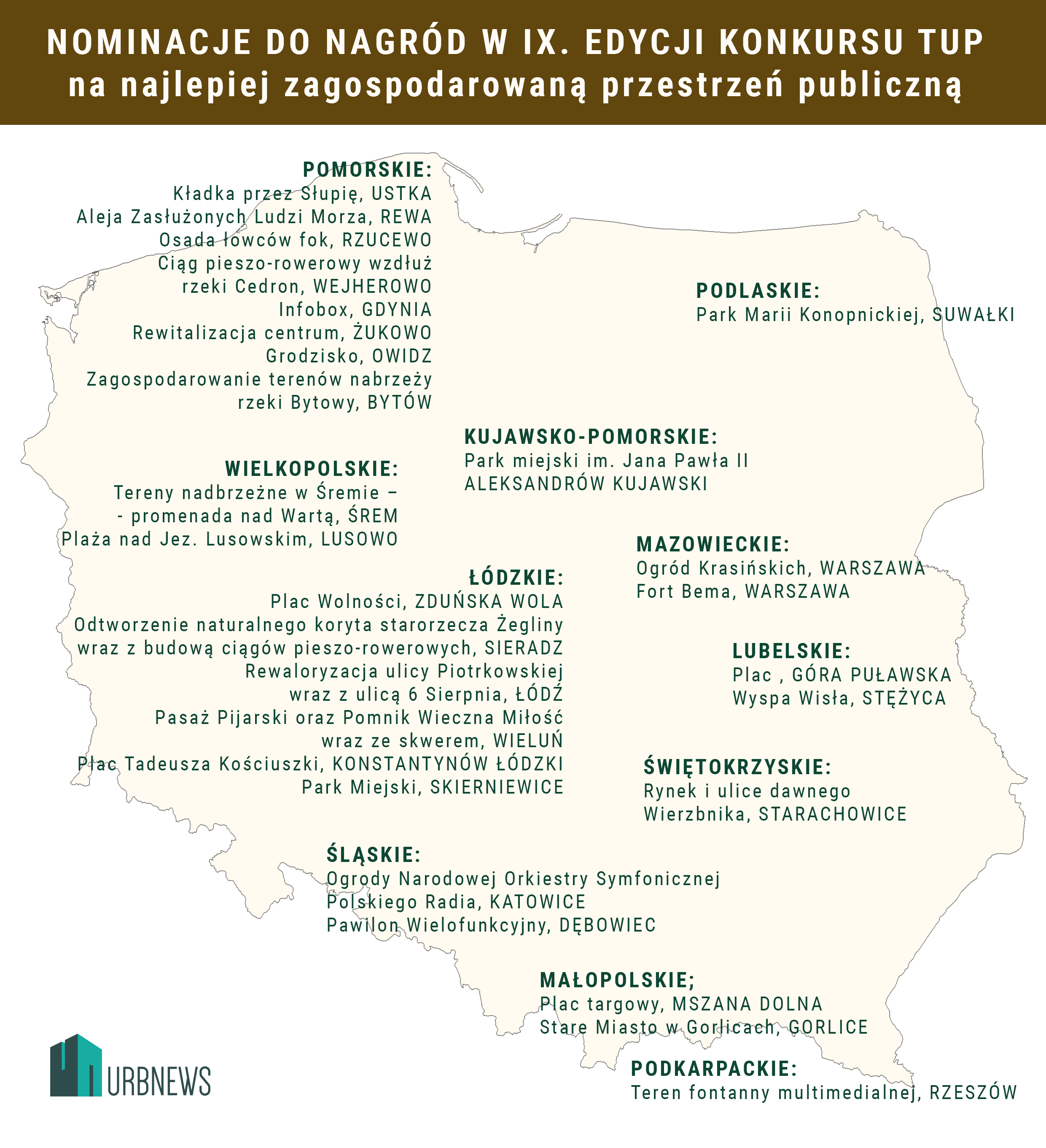 Polska_TUP2
