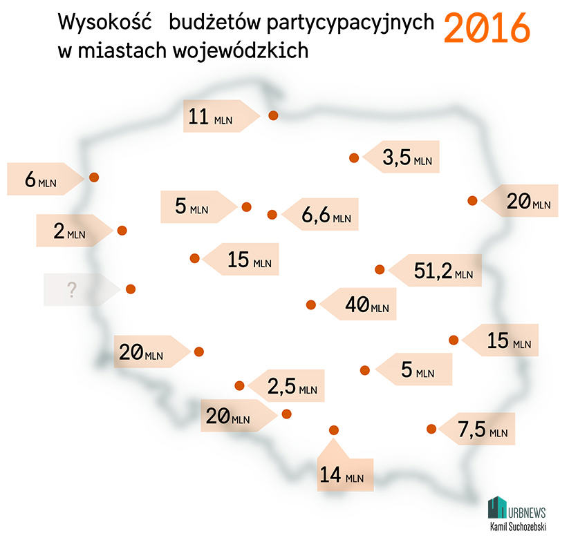 Budzet2016mapa9