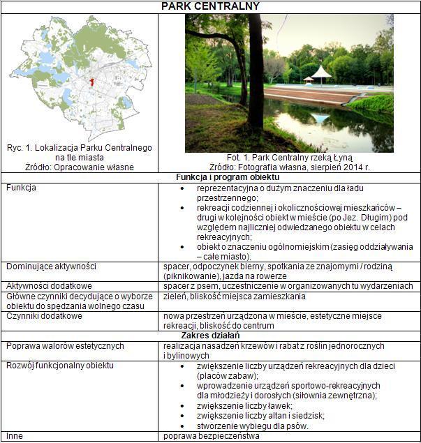 Przykładowa karta obiektu z założeniami do kształtowania przestrzennego – Park Centralny Źródło: http://geoankietaolsztyn.pl/wyniki-badan-geoankieta-olsztyn/
