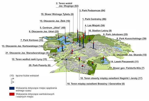 Obiekty najczęściej wskazywane przez respondentów jako miejsca rekreacji lub jako miejsca ważne i wartościowe Źródło: http://geoankietaolsztyn.pl/wyniki-badan-geoankieta-olsztyn/