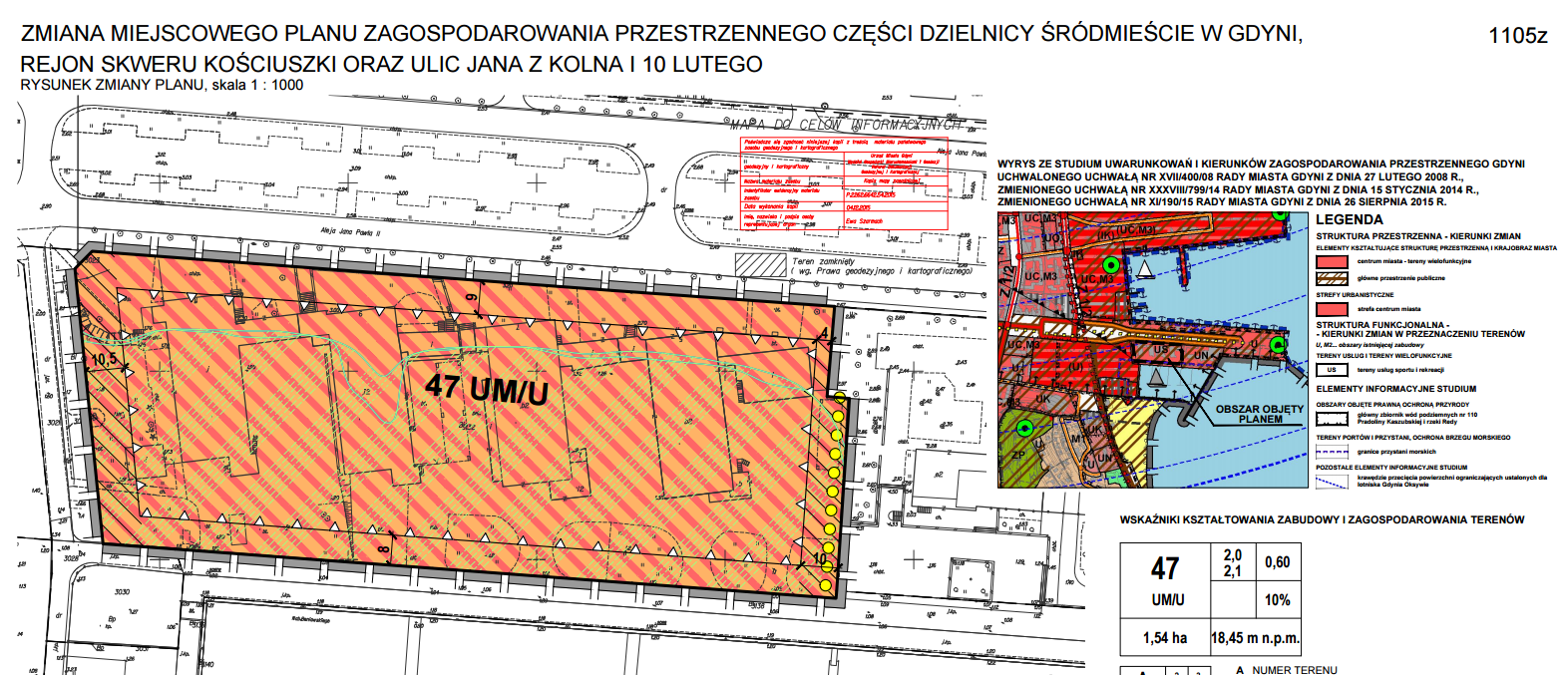 Załącznik graficzny do zmienionego planu miejscowego w rejonie Skweru Kościuszki / gdynia.pl