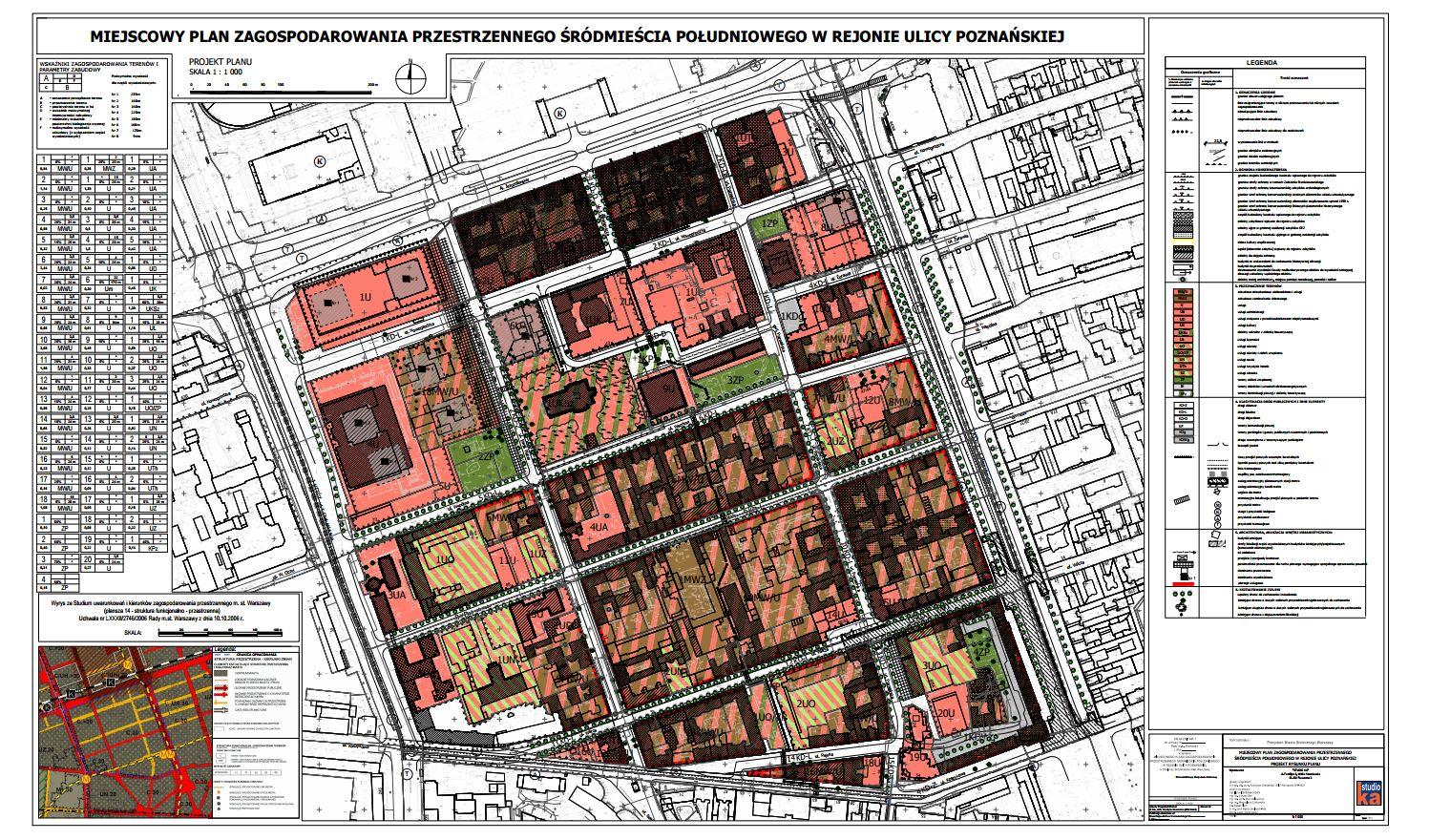 Warszawa Poznanska Śródmieśćie