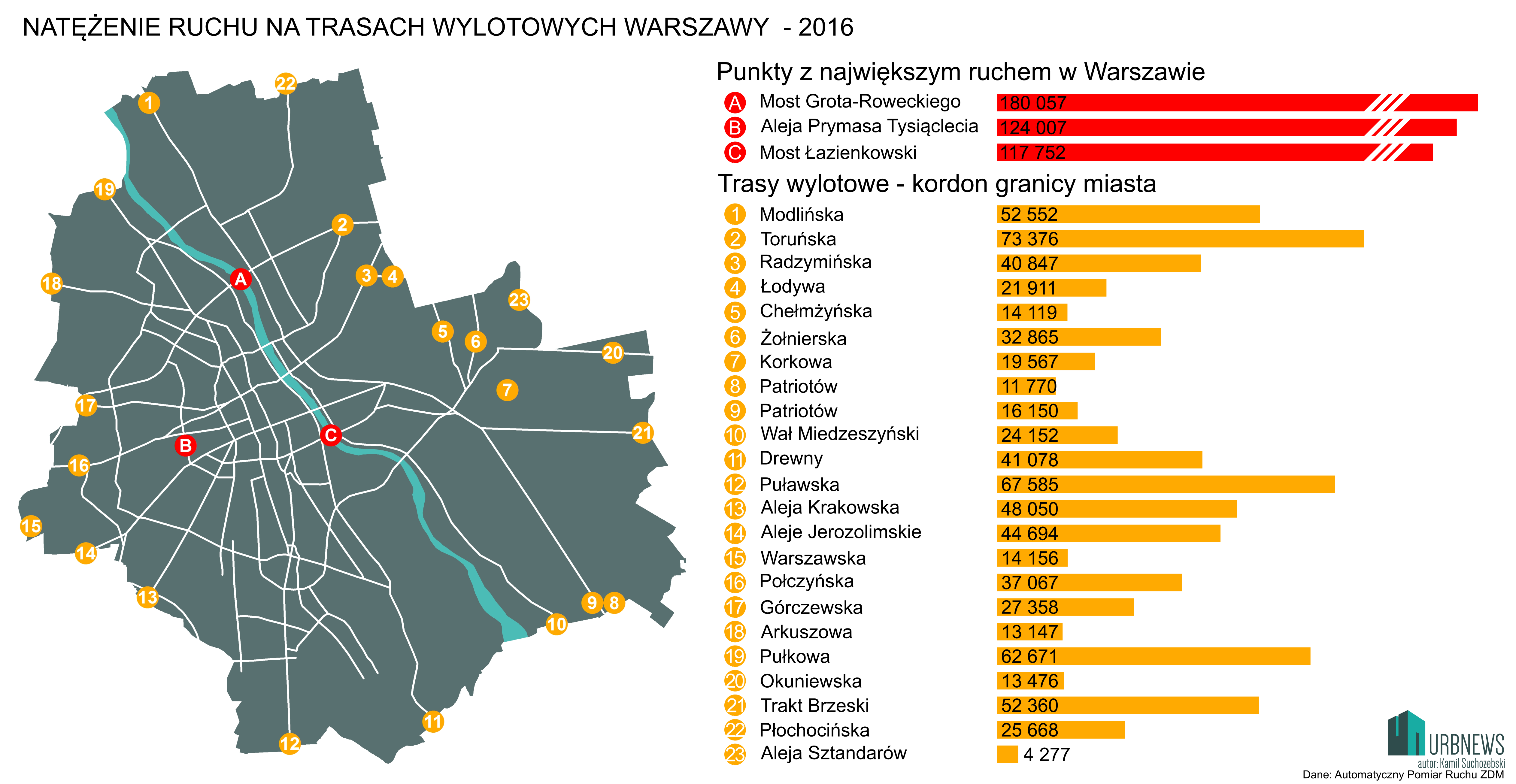 Ruch_Warszawa