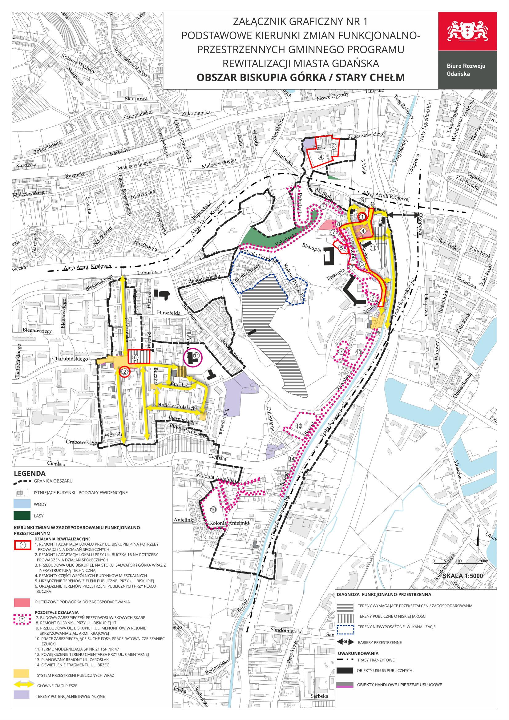 1 zalacznik graficzny – kierunki obszar biskupia gorka_5000