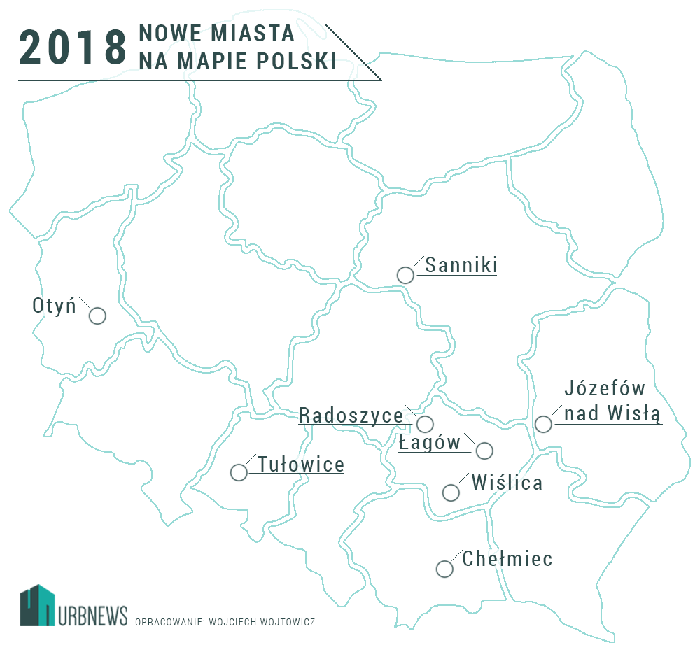 Miasta 2018