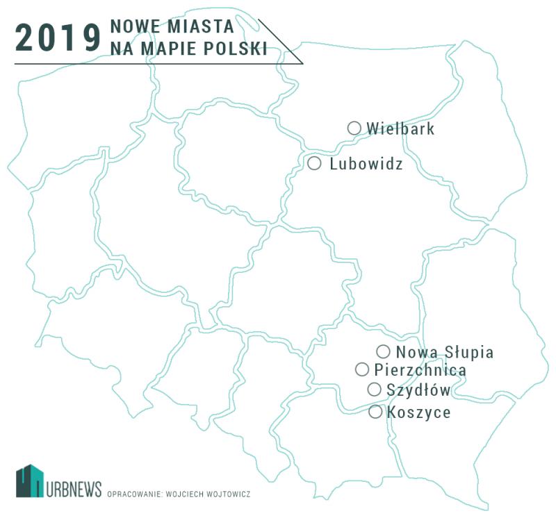 Nowe miasta 2019