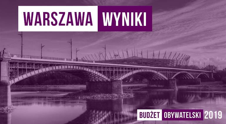Warszawa_BO2019_wyniki