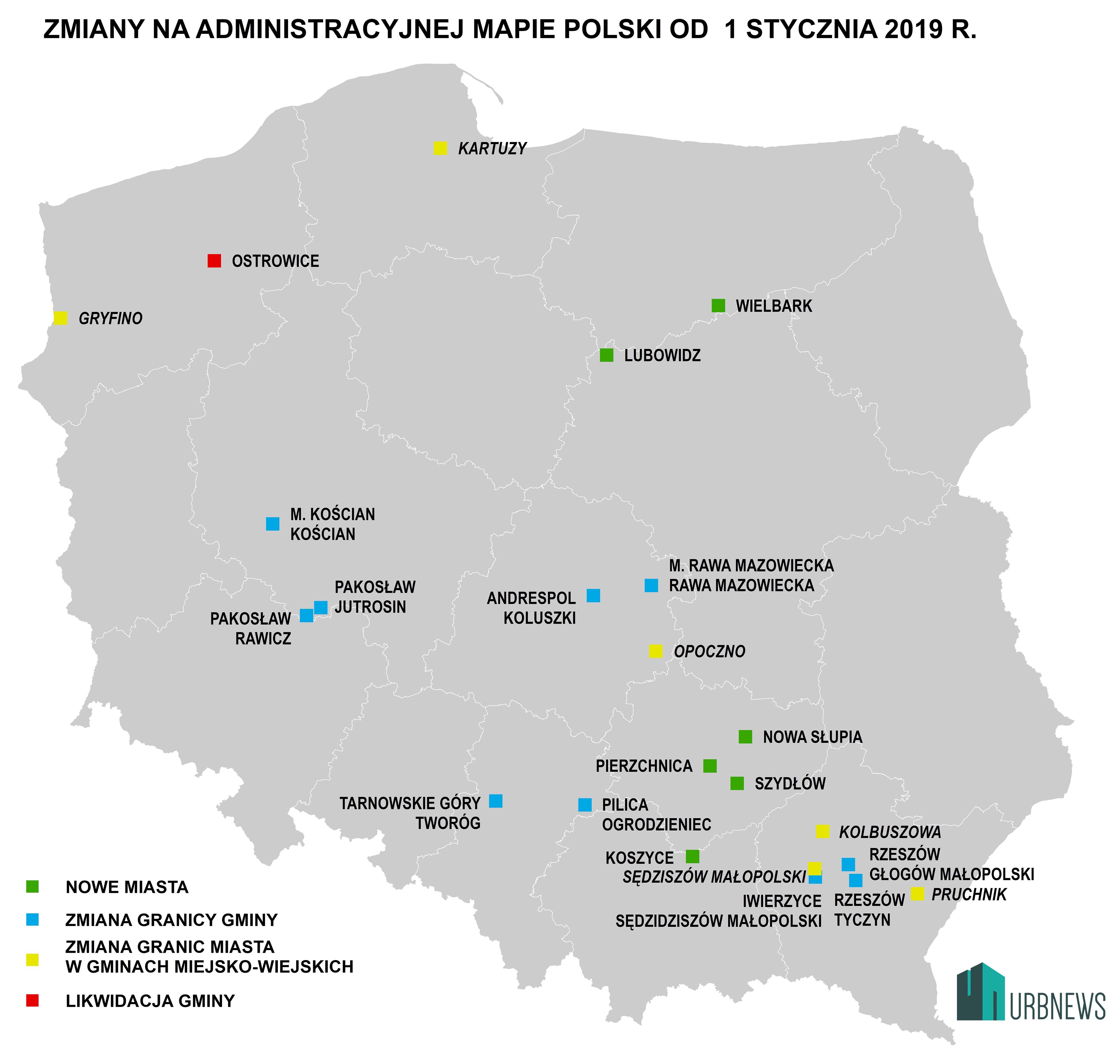 Polska2019a