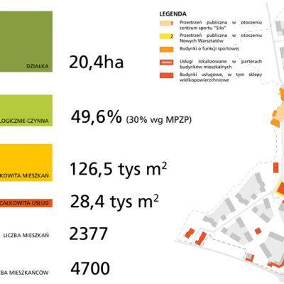 SILO w Jaworznie | graf. Horizone Studio