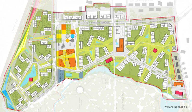 Plan Eko-dzielnicy SILO w Jaworznie Horizone Studio