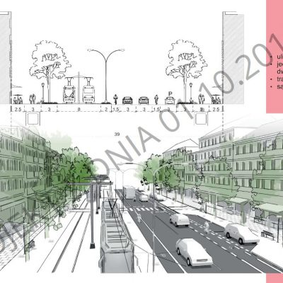 Gdański Standard Ulicy Miejskiej | grafika: Biuro Rozwoju Gdańska