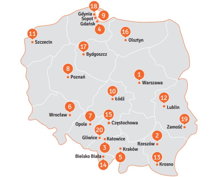 Miasta dla Młodych