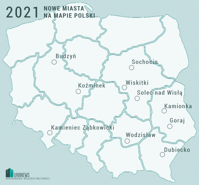 Nowe miasta w 2021 roku