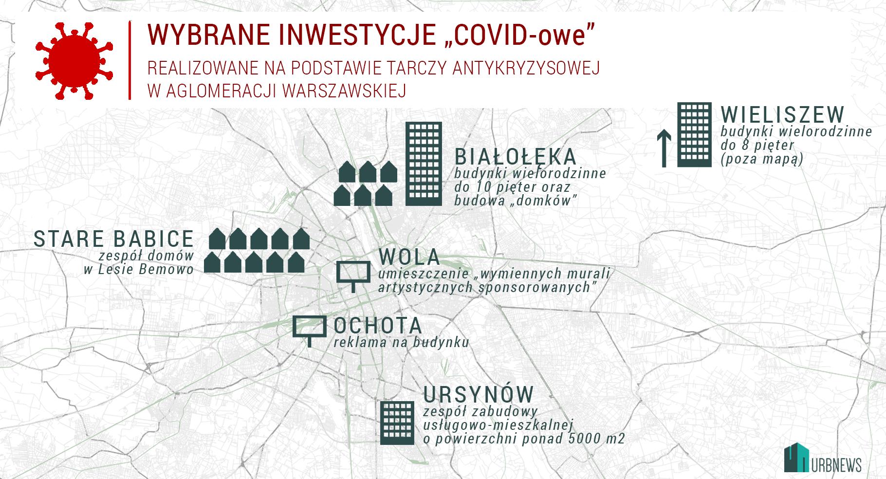 Inwestycje w aglomeracji warszawskiej, zgłoszone na podstawie Tarczy 2.0