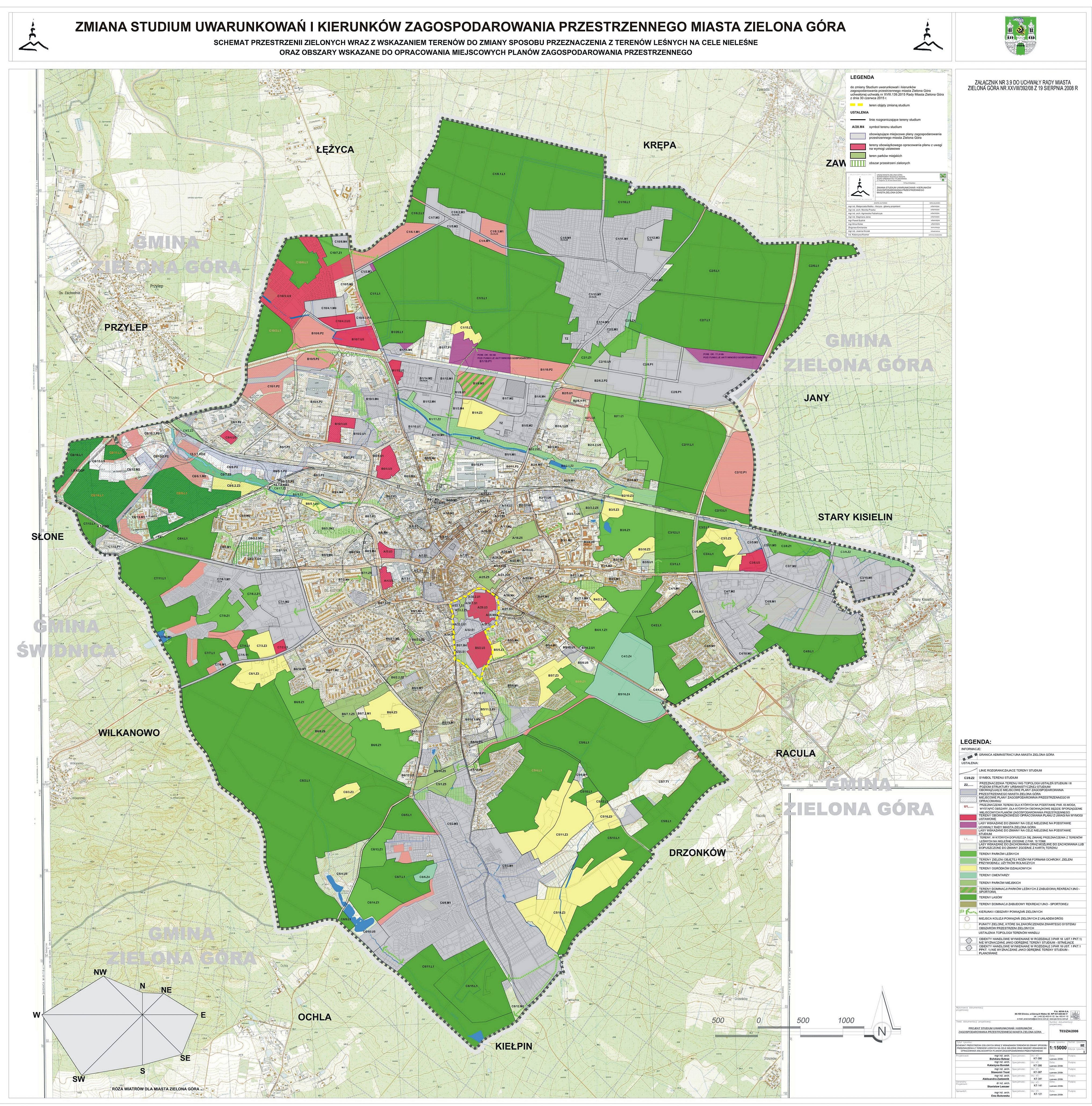 Zielona Góra Studium 2008 kierunki