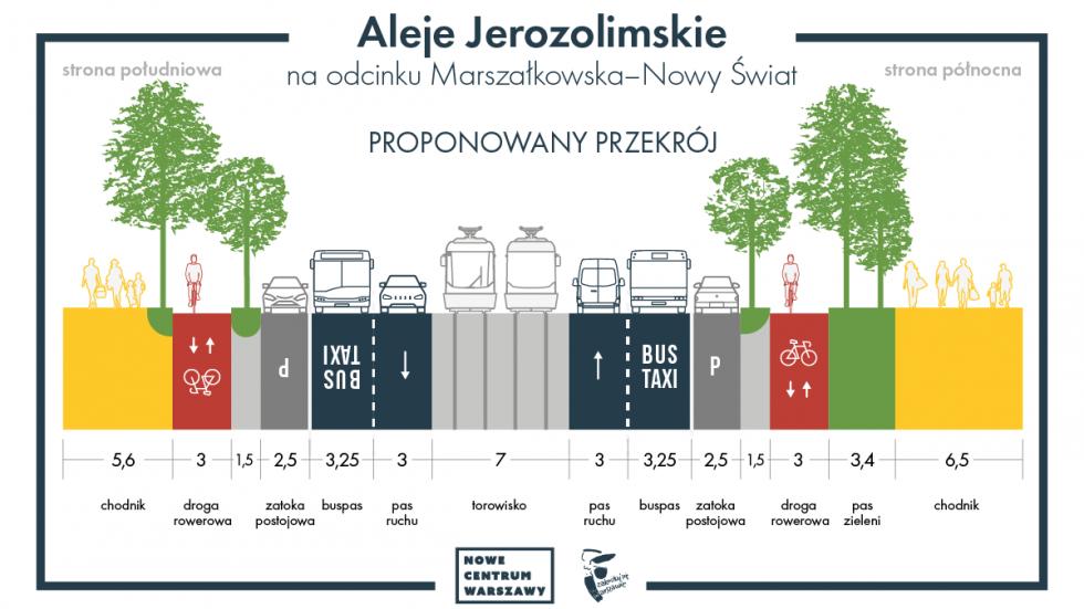 aleje_jerozolimskie_-_grafika