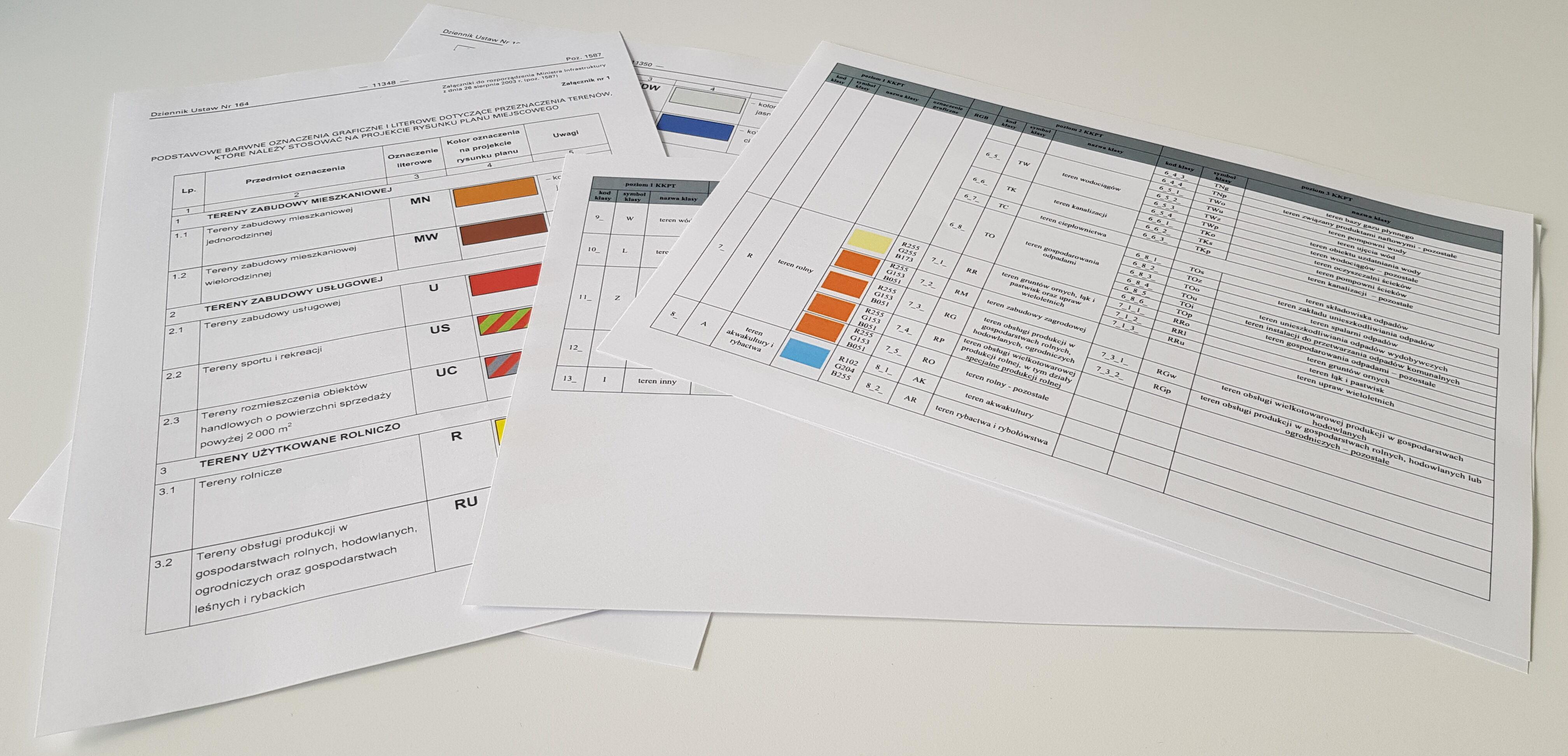 Prekonsultacje klasyfikacja MPZP