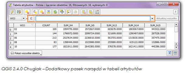 QGIS 2.4.0 Chugiak - Dodatkowy pasek narzędzi w tabeli atrybutów