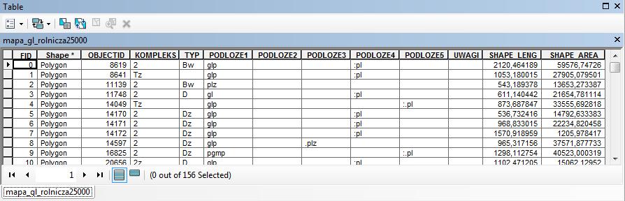 przykładowa_tabela