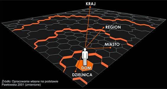 źródło: http://www.geo.uj.edu.pl/zaklady/zrr/projekty/kjanasprojekt.htm, [dostęp: 27.03.2014 r.]