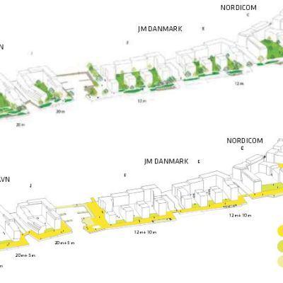 plan Enghave Brygge, Kopenhaga