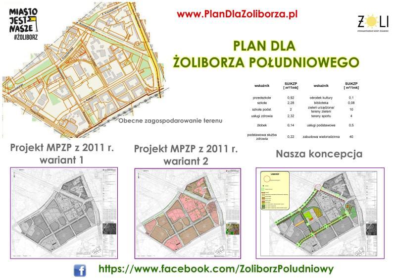 Propozycja MPZP ; źródło: Plan dla Żoliborza