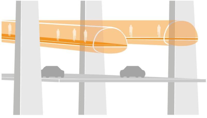 Koncepcja dróg rowerowych na Öresundsbron; źródło: Öresund 2070