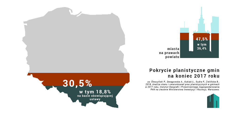 Góra Analiza stanu i uwarunkowań prac planistycznych w gminach w 2017 YS68
