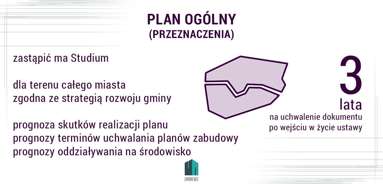 Plan ogólny w nowej ustawie o planowaniu przestrzennym | autor: WW