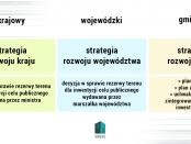 Planowanie przestrzenne na poziomie krajowym - prawdopodobny schemat w nowej ustawie 2019