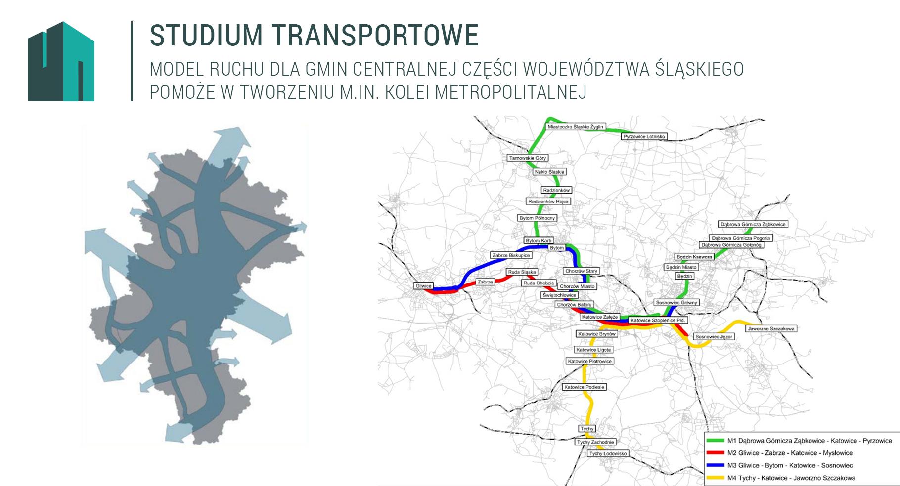 Studium Transportowe Województwa Śląskiego