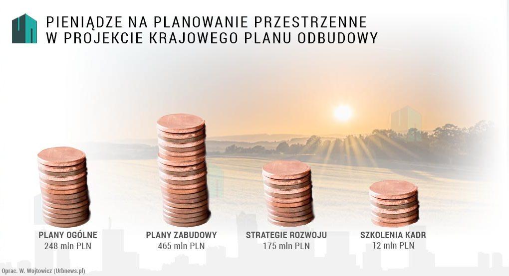 Pieniądze na planowanie przestrzenne z projektu krajowego planu odbudowy   graf. Wojciech Wojtowicz