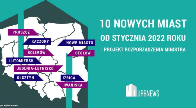 Nowe miasta 2022